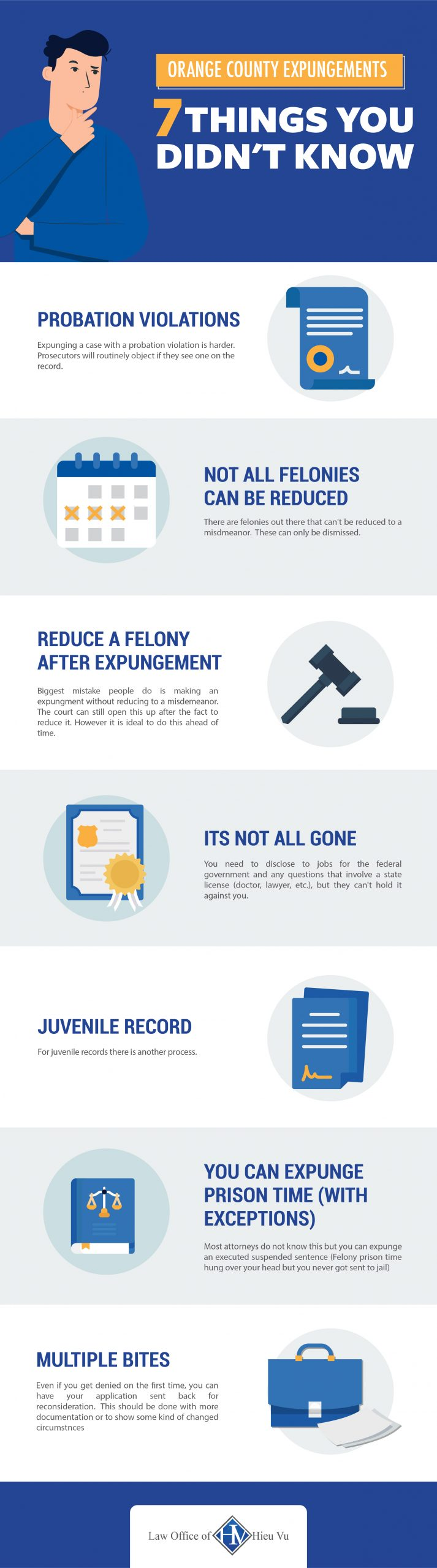 Shows infographic with 7 different facts about expungement