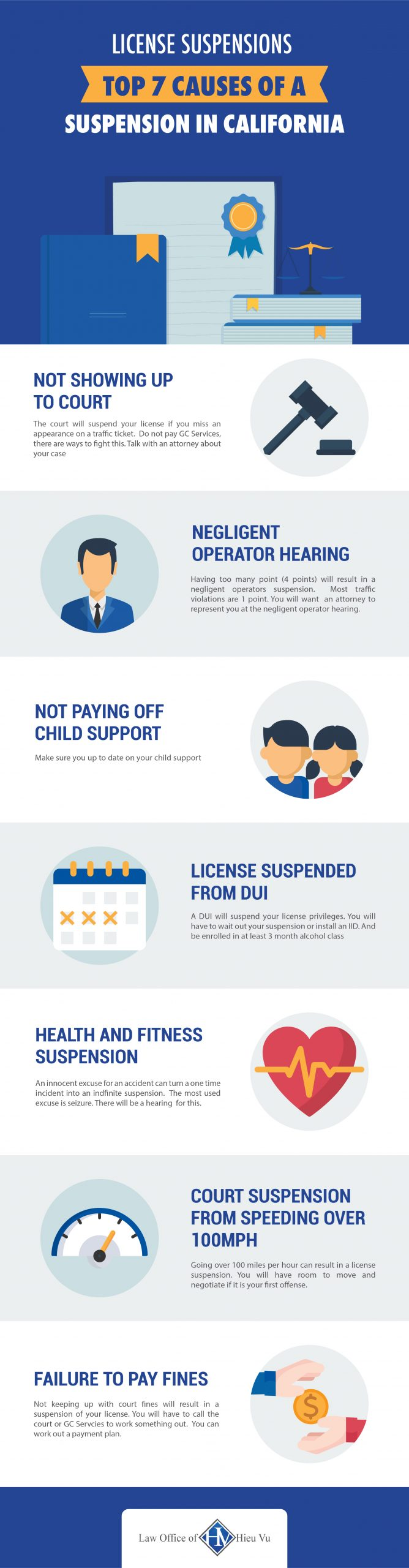 show different reasons why a persons license would be suspended