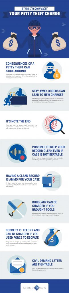 infographic listing facts about petty theft in california